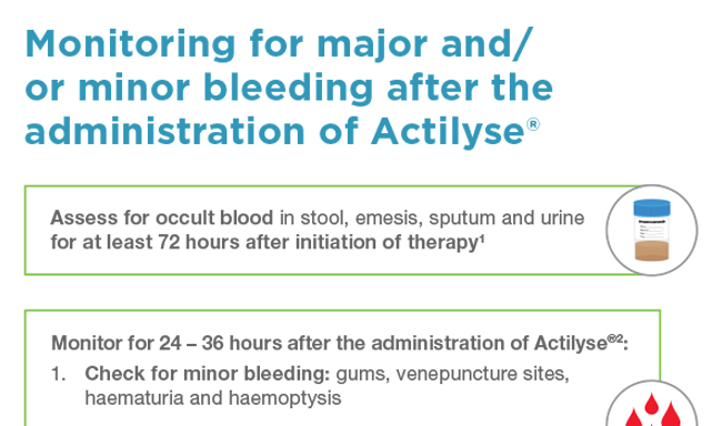 Monitoring for Major and Minor Bleeding