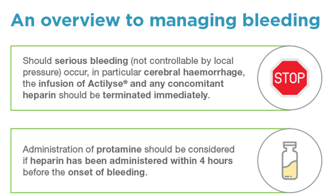 Bleed Management Overview