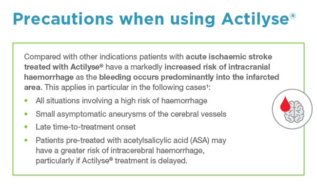 Precautions When Using Actilyse