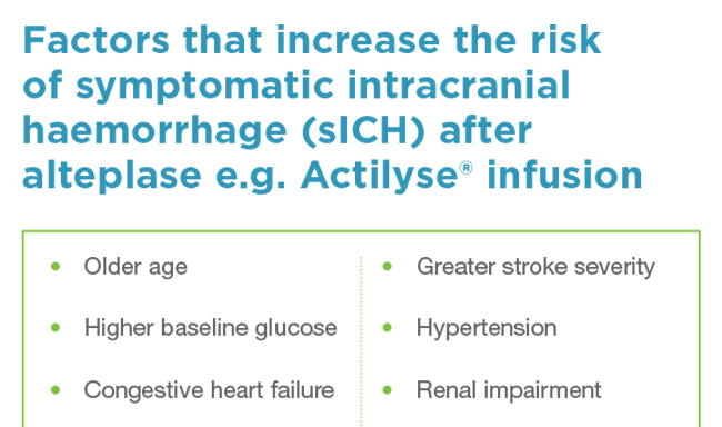 Risk Factors for ICH