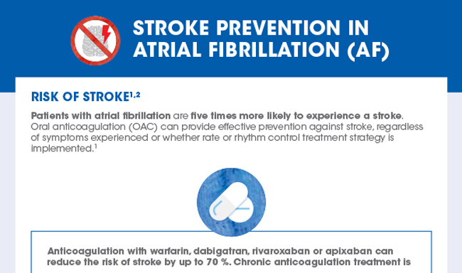 Stroke prevention in Atrial Fibrillation (AF)