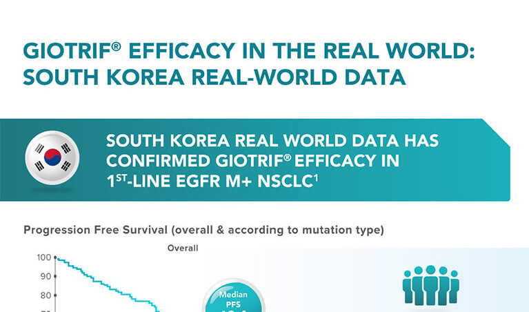 /sg/oncology/giotrif/efficacy/south-korea-real-world-data